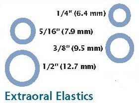 extraoral